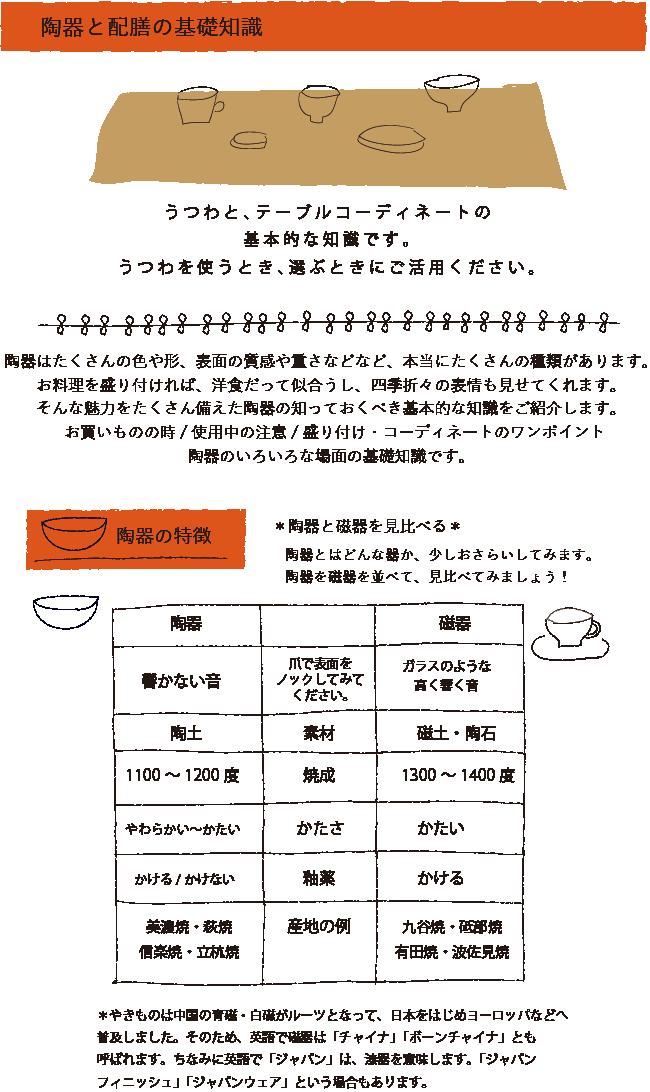 陶器と配膳の基礎知識1